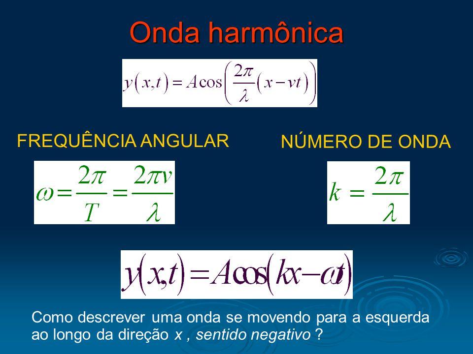 Onda harmônica FREQUÊNCIA ANGULAR NÚMERO DE ONDA