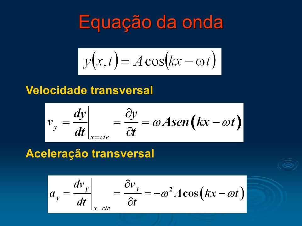 Equação da onda Velocidade transversal Aceleração transversal