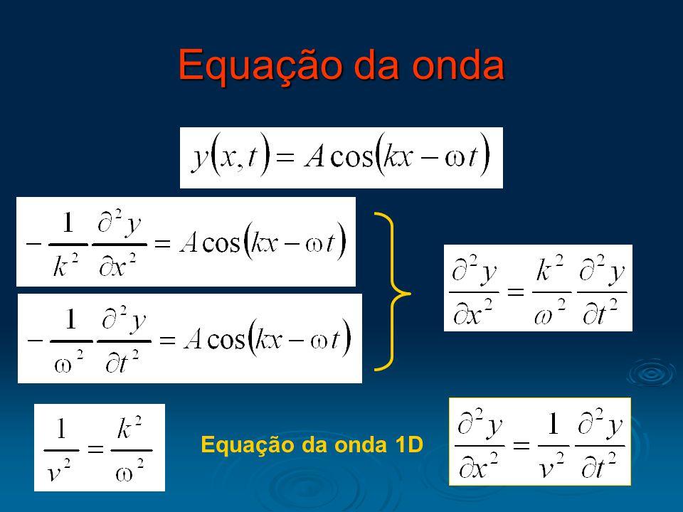 Equação da onda Equação da onda 1D