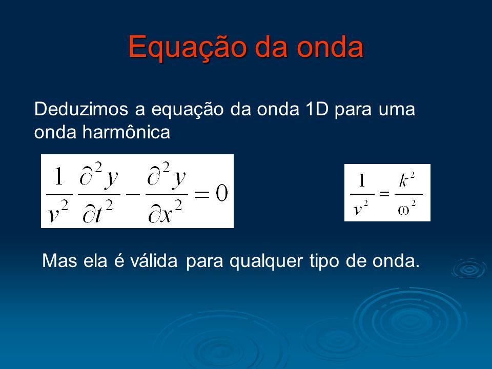 Equação da onda Deduzimos a equação da onda 1D para uma onda harmônica