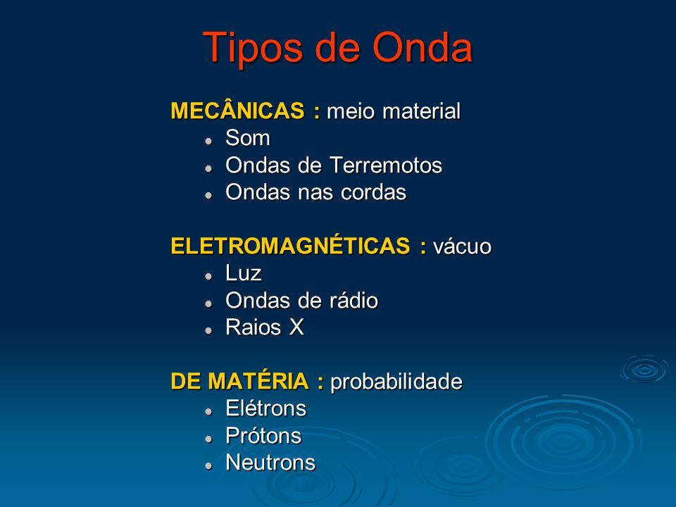 Tipos de Onda MECÂNICAS : meio material Som Ondas de Terremotos