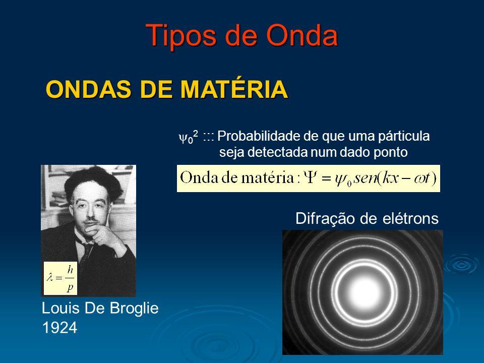 Tipos de Onda ONDAS DE MATÉRIA Difração de elétrons Louis De Broglie
