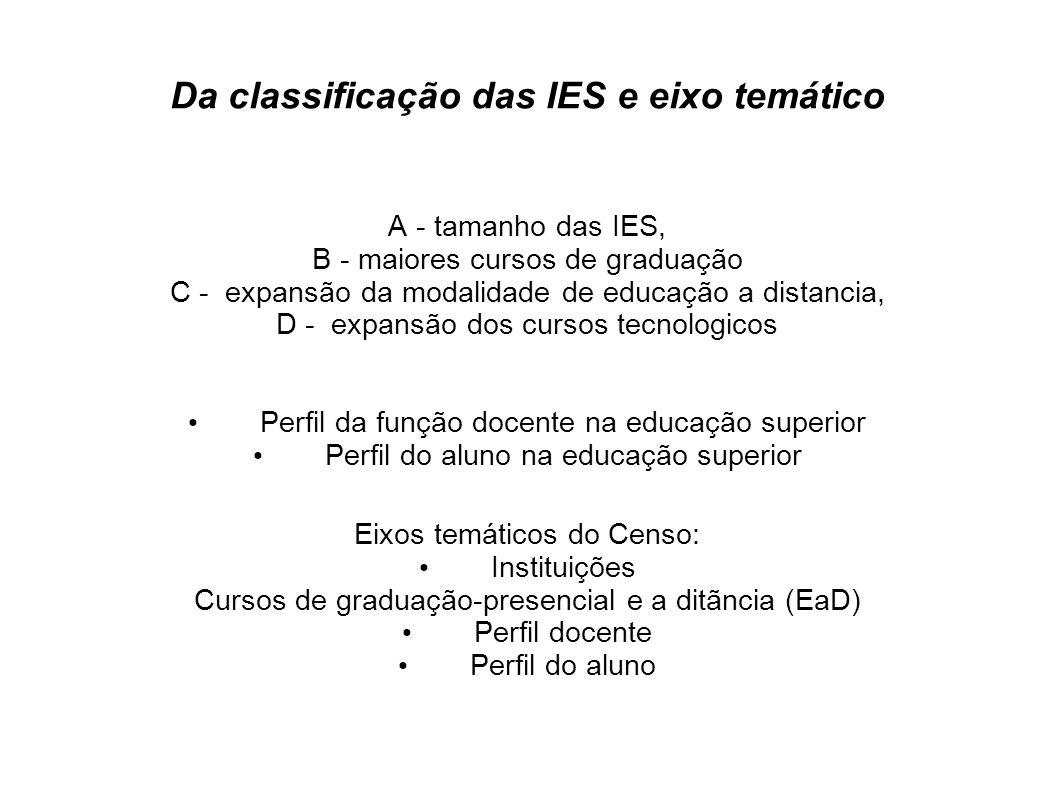 Da classificação das IES e eixo temático