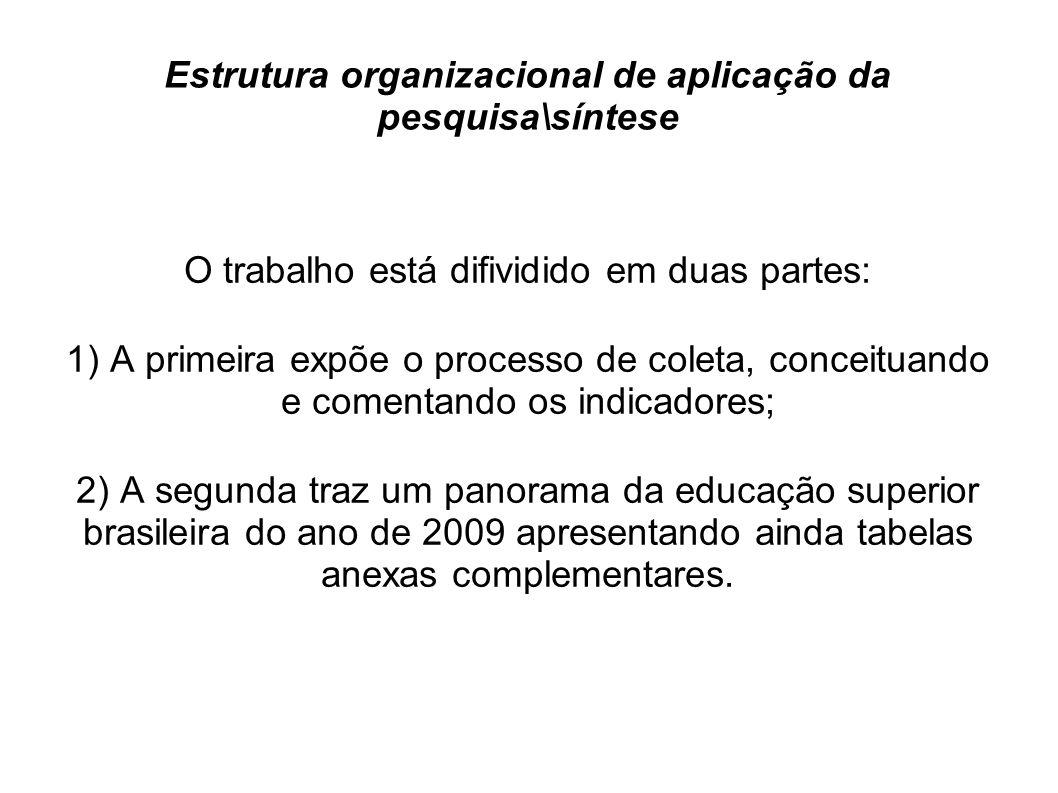 Estrutura organizacional de aplicação da pesquisa\síntese