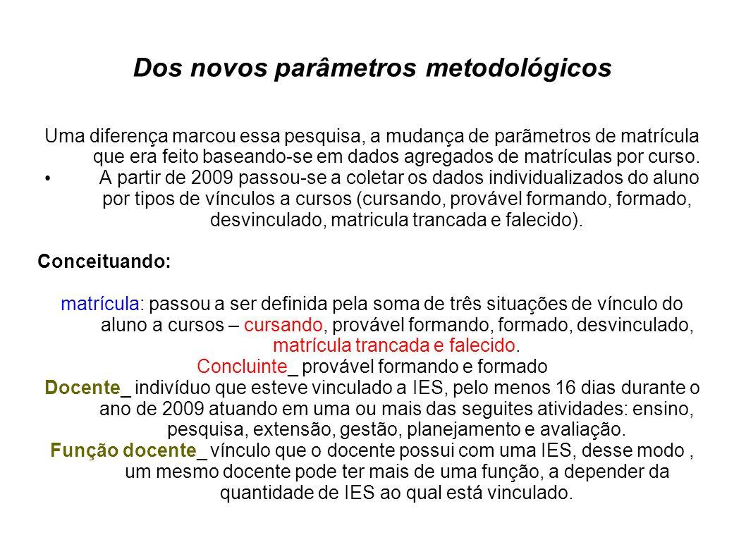 Dos novos parâmetros metodológicos