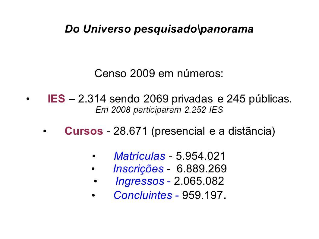 Do Universo pesquisado\panorama