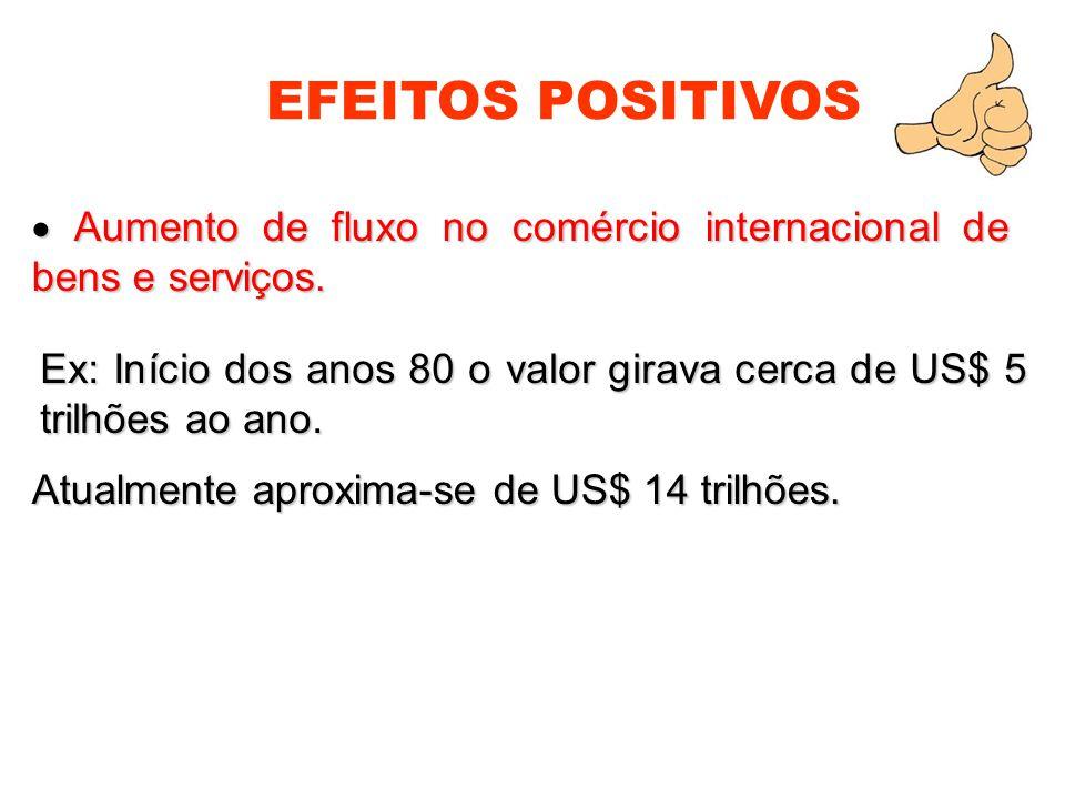 EFEITOS POSITIVOS  Aumento de fluxo no comércio internacional de bens e serviços.
