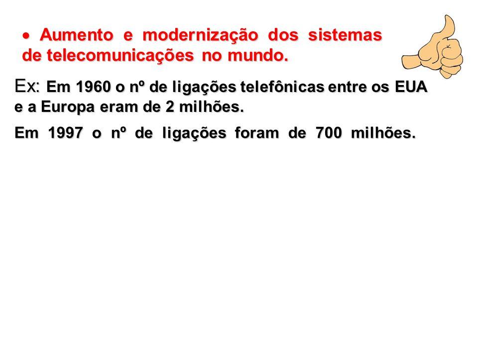 Ex: Em 1960 o nº de ligações telefônicas entre os EUA