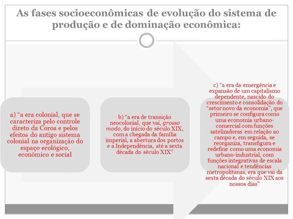 As fases socioeconômicas de evolução do sistema de produção e de dominação econômica: