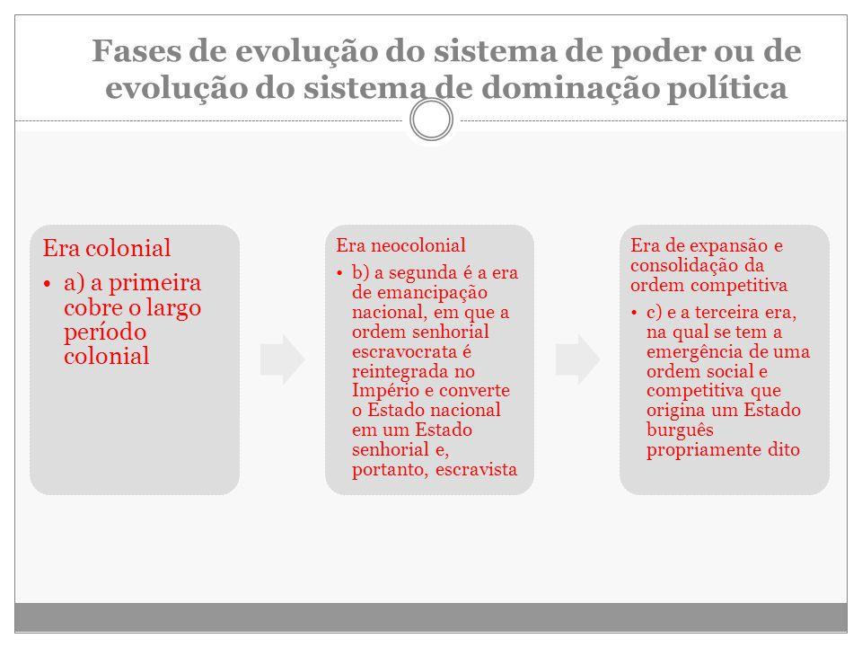 Fases de evolução do sistema de poder ou de evolução do sistema de dominação política