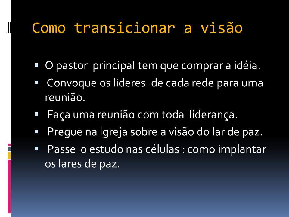 Como transicionar a visão