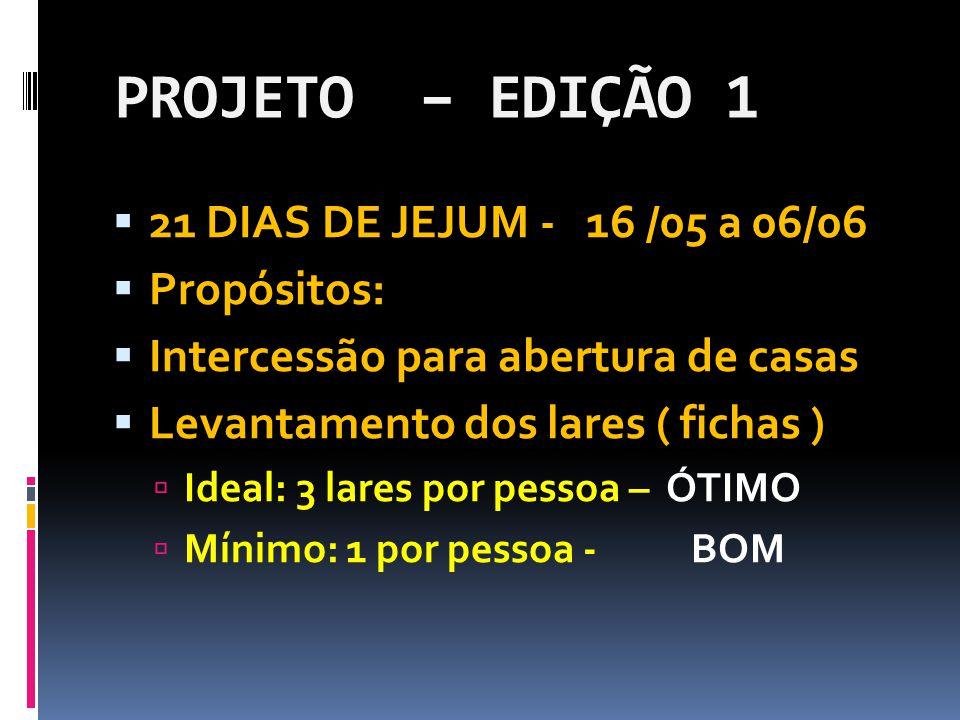 PROJETO – EDIÇÃO 1 21 DIAS DE JEJUM - 16 /05 a 06/06 Propósitos: