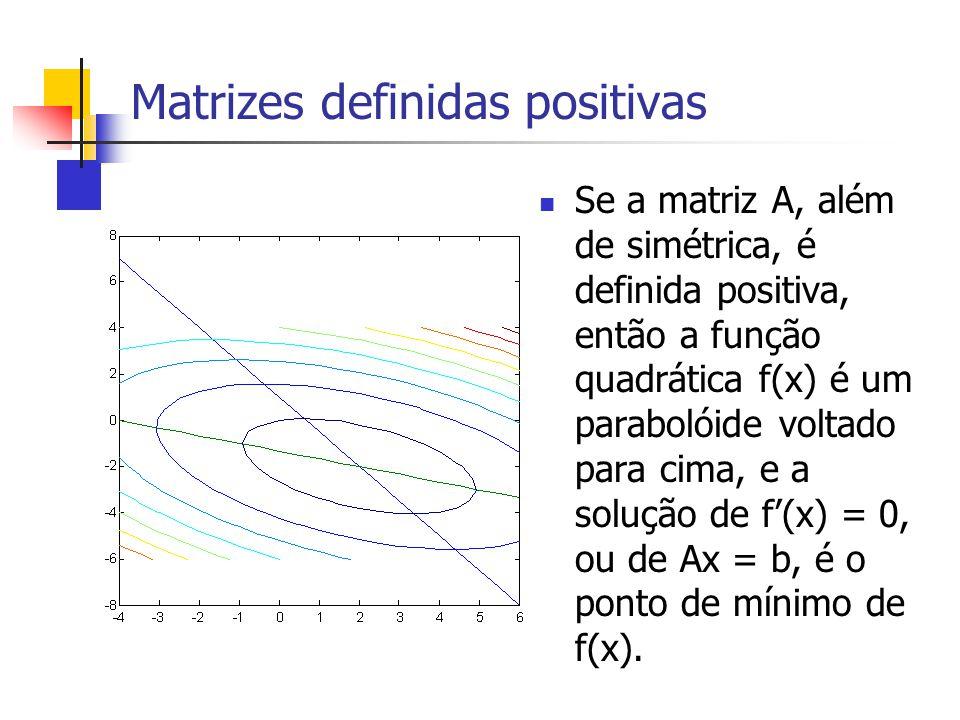 Matrizes definidas positivas