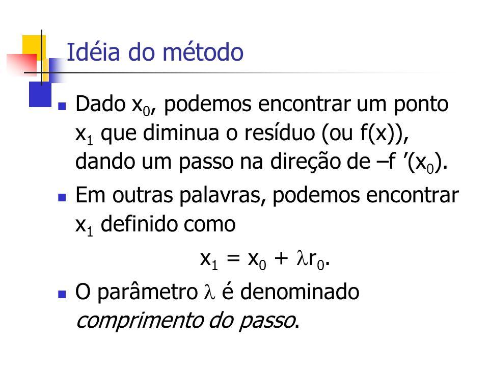 Idéia do método Dado x0, podemos encontrar um ponto x1 que diminua o resíduo (ou f(x)), dando um passo na direção de –f '(x0).