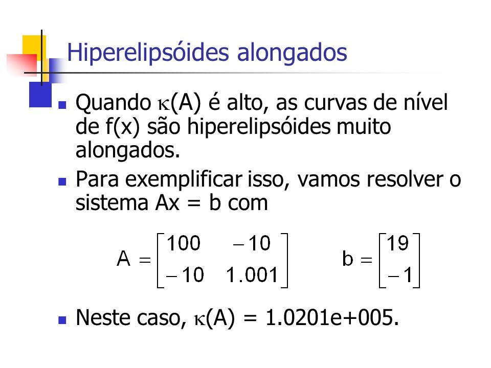 Hiperelipsóides alongados