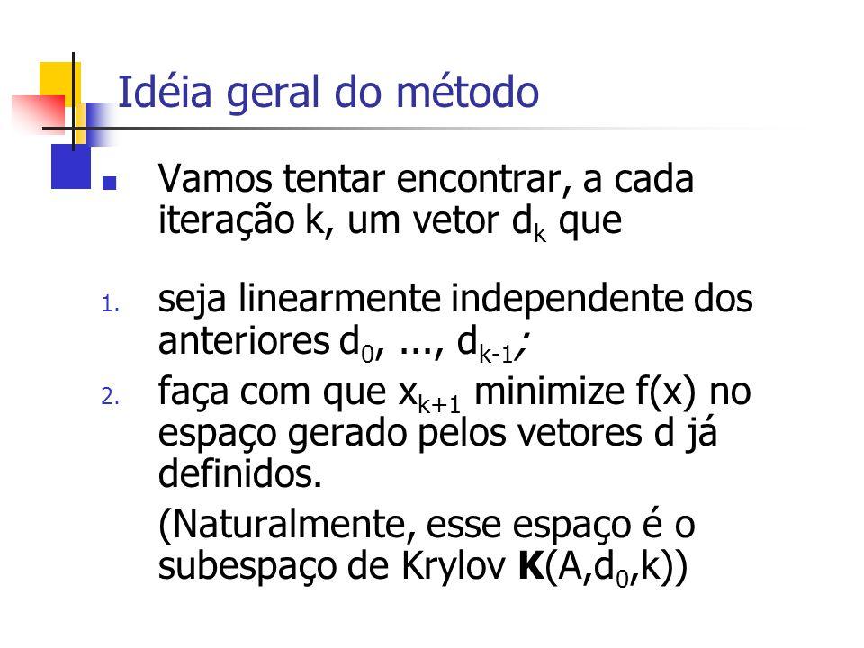Idéia geral do método Vamos tentar encontrar, a cada iteração k, um vetor dk que. seja linearmente independente dos anteriores d0, ..., dk-1;