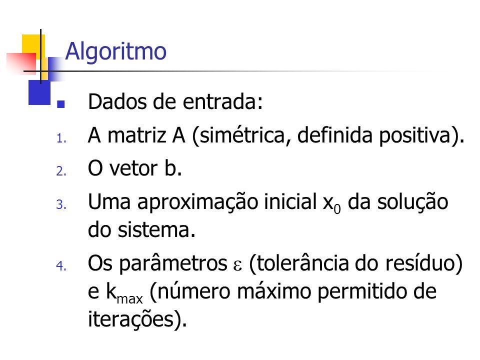 Algoritmo Dados de entrada: A matriz A (simétrica, definida positiva).