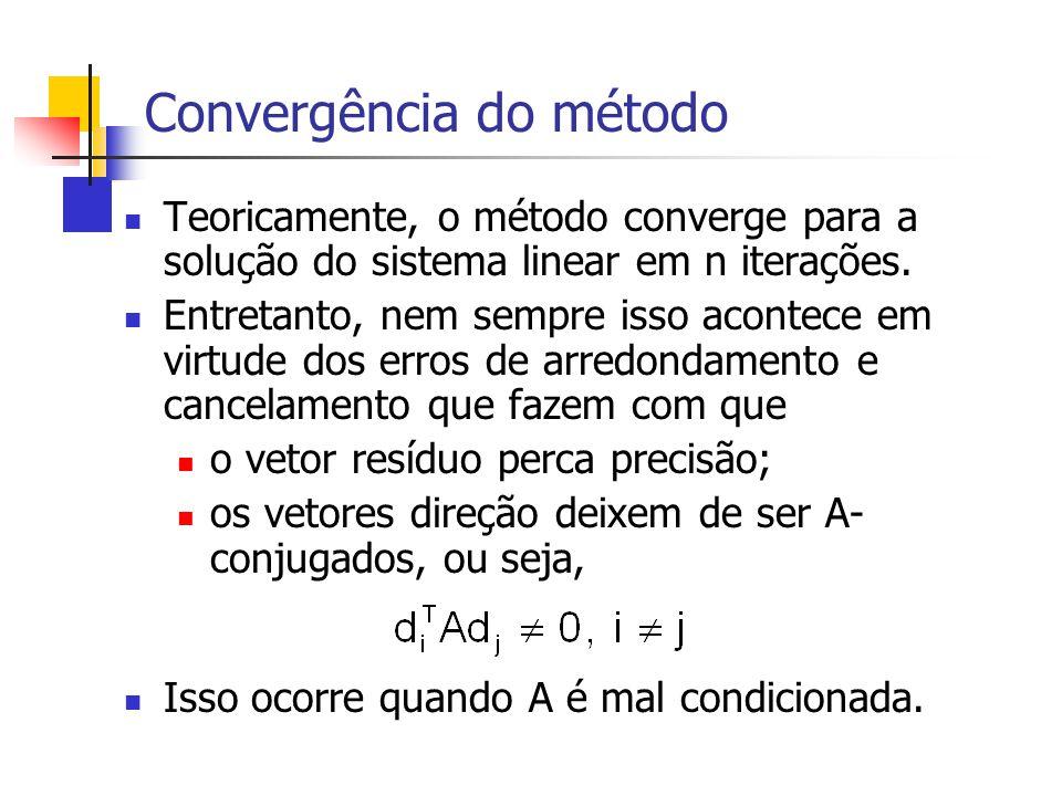 Convergência do método