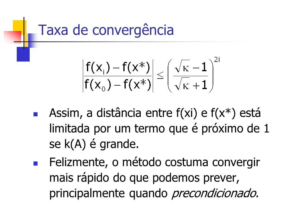 Taxa de convergência Assim, a distância entre f(xi) e f(x*) está limitada por um termo que é próximo de 1 se k(A) é grande.
