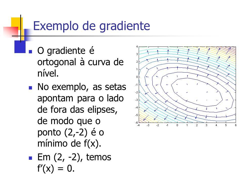 Exemplo de gradiente O gradiente é ortogonal à curva de nível.