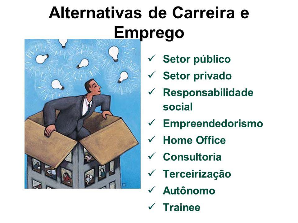 Alternativas de Carreira e Emprego
