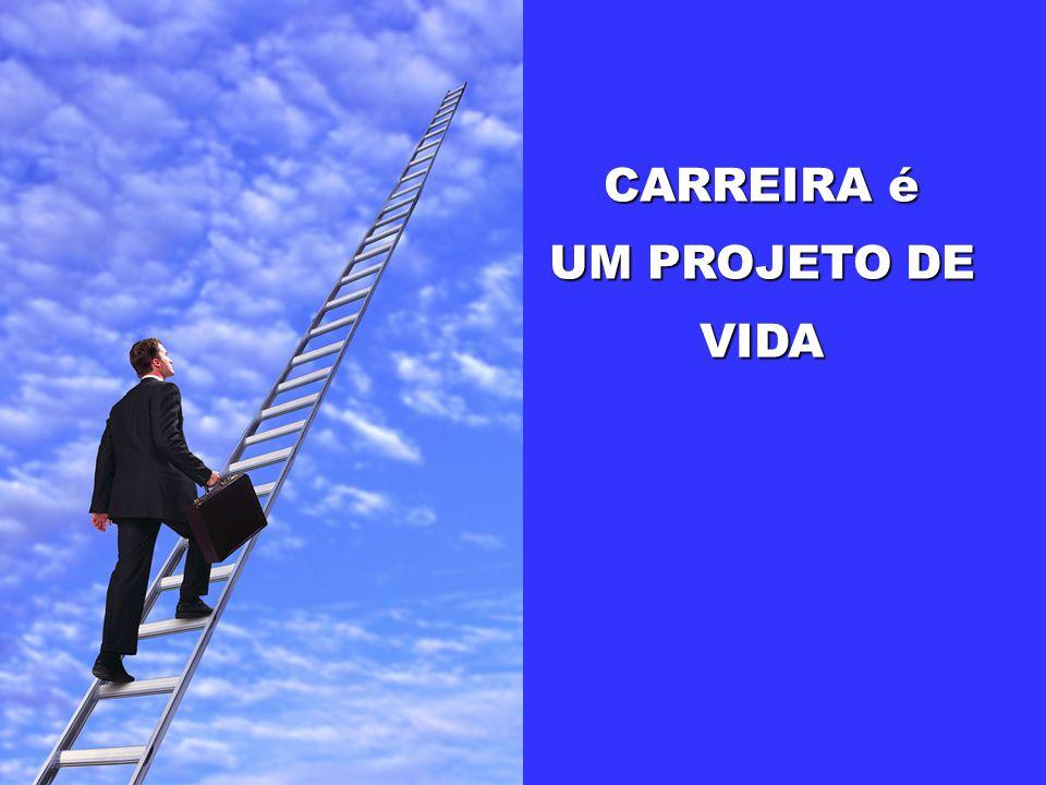 CARREIRA é UM PROJETO DE VIDA