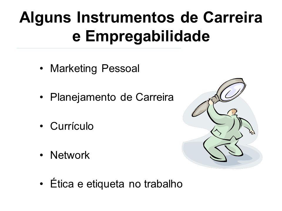 Alguns Instrumentos de Carreira e Empregabilidade