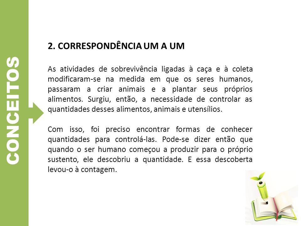 CONCEITOS 2. CORRESPONDÊNCIA UM A UM