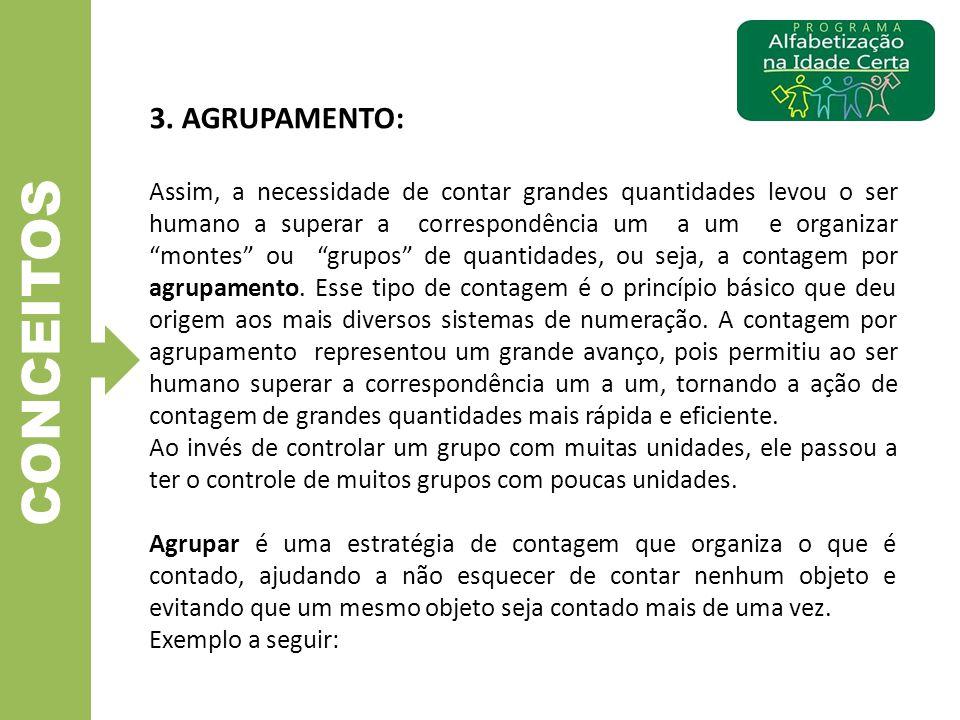 CONCEITOS 3. AGRUPAMENTO:
