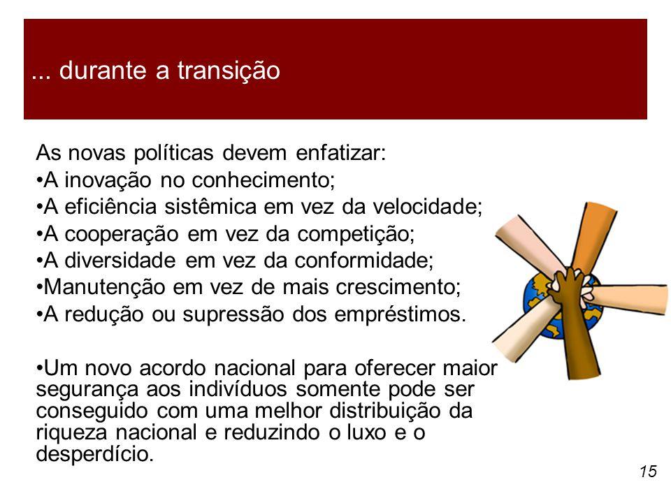 ... durante a transição As novas políticas devem enfatizar: