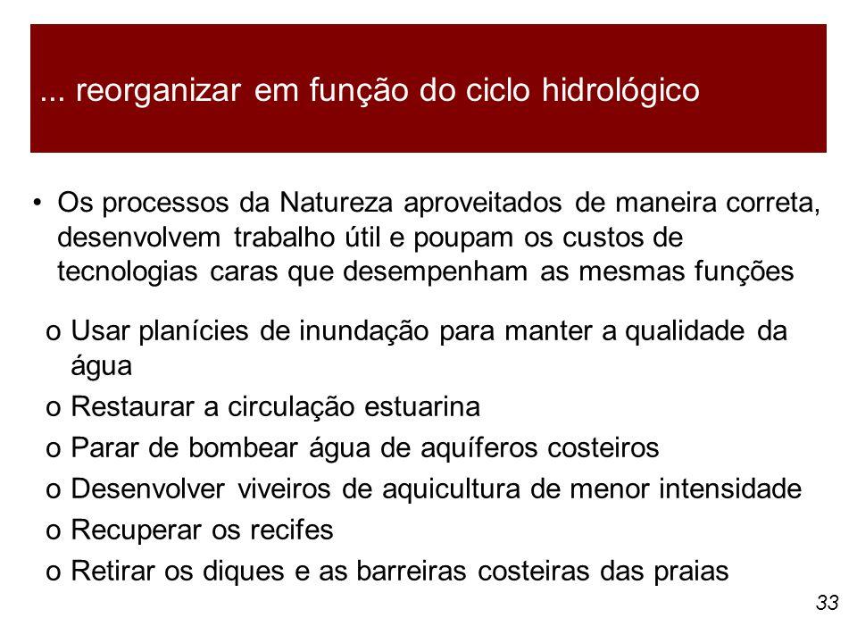 ... reorganizar em função do ciclo hidrológico