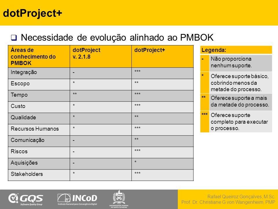 dotProject+ Necessidade de evolução alinhado ao PMBOK