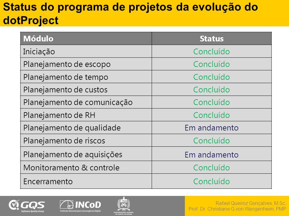 Status do programa de projetos da evolução do dotProject