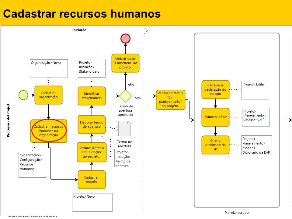 Cadastrar recursos humanos