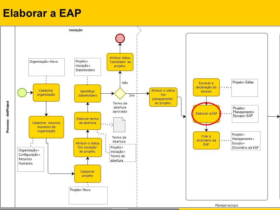 Elaborar a EAP