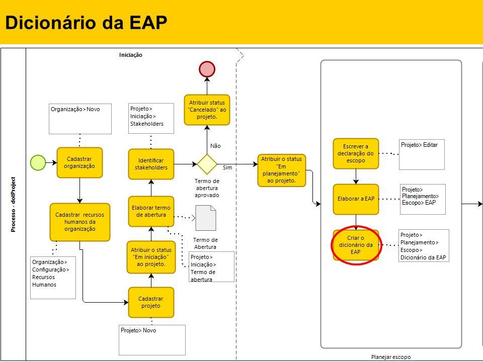 Dicionário da EAP
