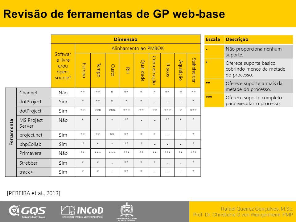 Revisão de ferramentas de GP web-base