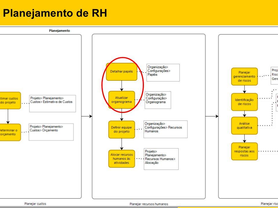 Planejamento de RH