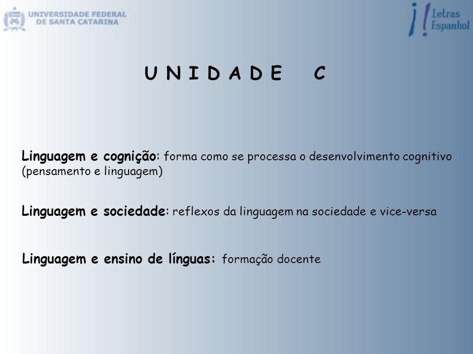 U N I D A D E C Linguagem e cognição: forma como se processa o desenvolvimento cognitivo (pensamento e linguagem)