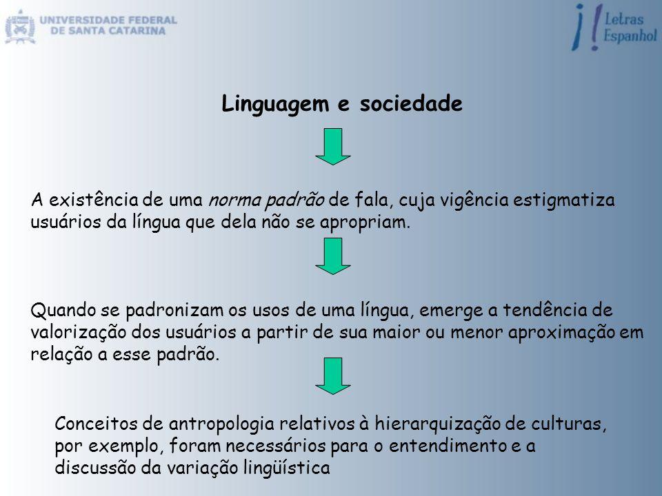 Linguagem e sociedade A existência de uma norma padrão de fala, cuja vigência estigmatiza usuários da língua que dela não se apropriam.