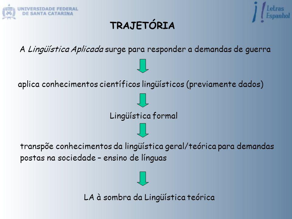 TRAJETÓRIA A Lingüística Aplicada surge para responder a demandas de guerra. aplica conhecimentos científicos lingüísticos (previamente dados)