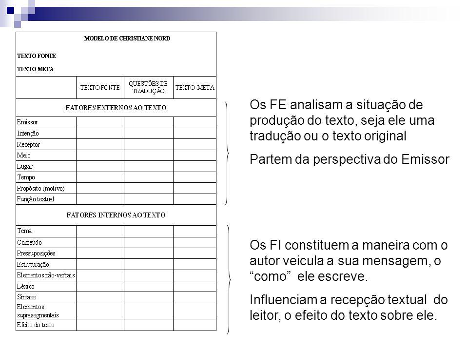 Os FE analisam a situação de produção do texto, seja ele uma tradução ou o texto original