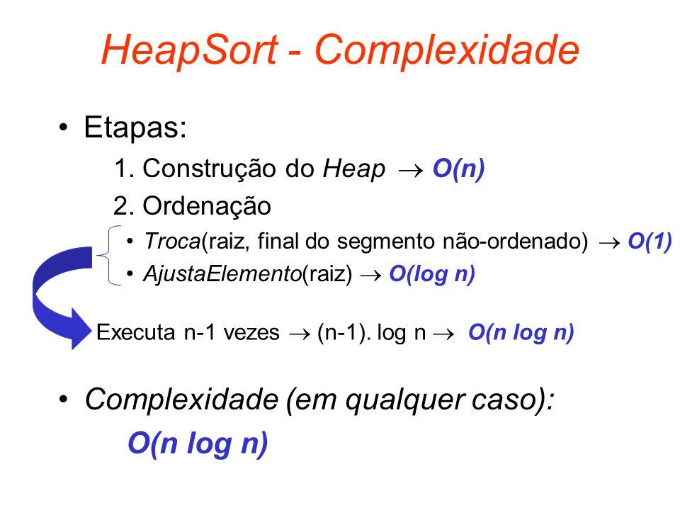 HeapSort - Complexidade