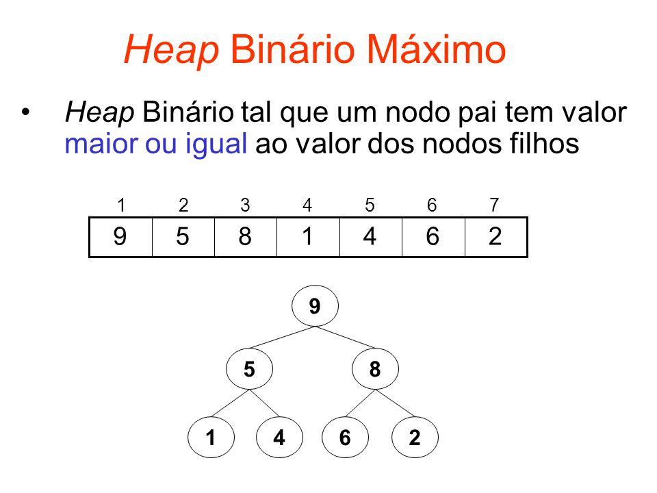 Heap Binário Máximo Heap Binário tal que um nodo pai tem valor maior ou igual ao valor dos nodos filhos.
