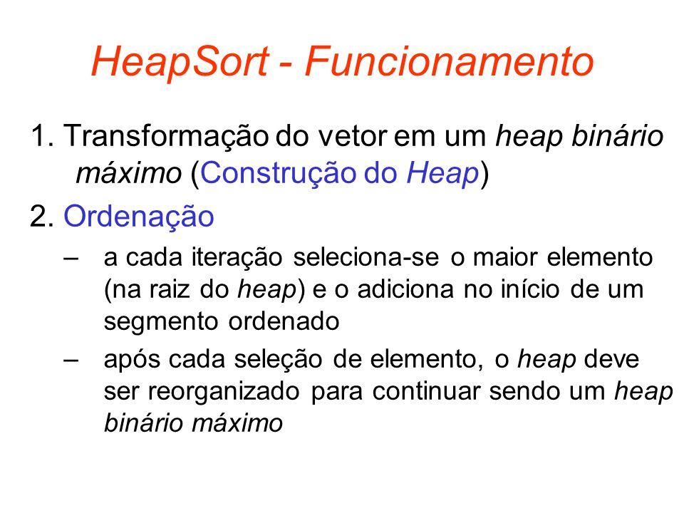 HeapSort - Funcionamento