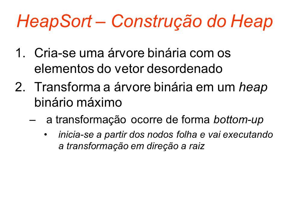 HeapSort – Construção do Heap