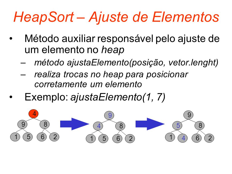 HeapSort – Ajuste de Elementos