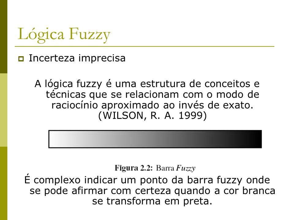 Lógica Fuzzy Incerteza imprecisa