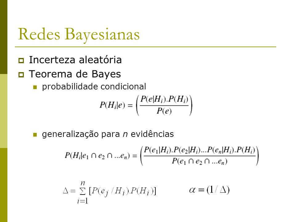 Redes Bayesianas Incerteza aleatória Teorema de Bayes