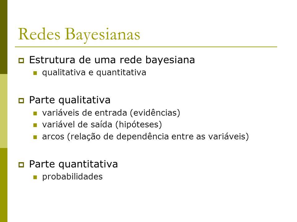 Redes Bayesianas Estrutura de uma rede bayesiana Parte qualitativa